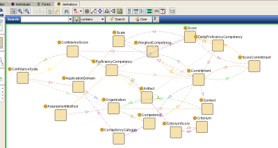 jambalaya view of data model ontology an generated by equanda