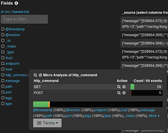 Managing Java logs with logstash and Kibana « trying to solve IT